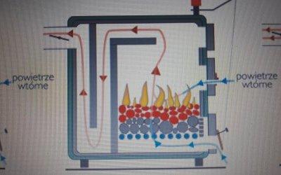 """""""Czyste ciepło w Moim domu z paliw stałych.""""-akcja edukacyjna"""